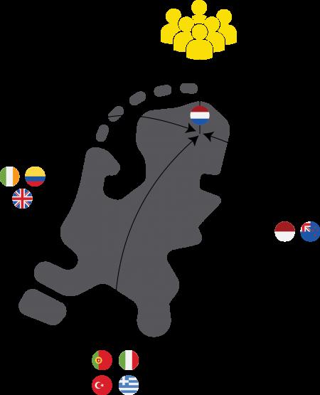 Nationaliteiten